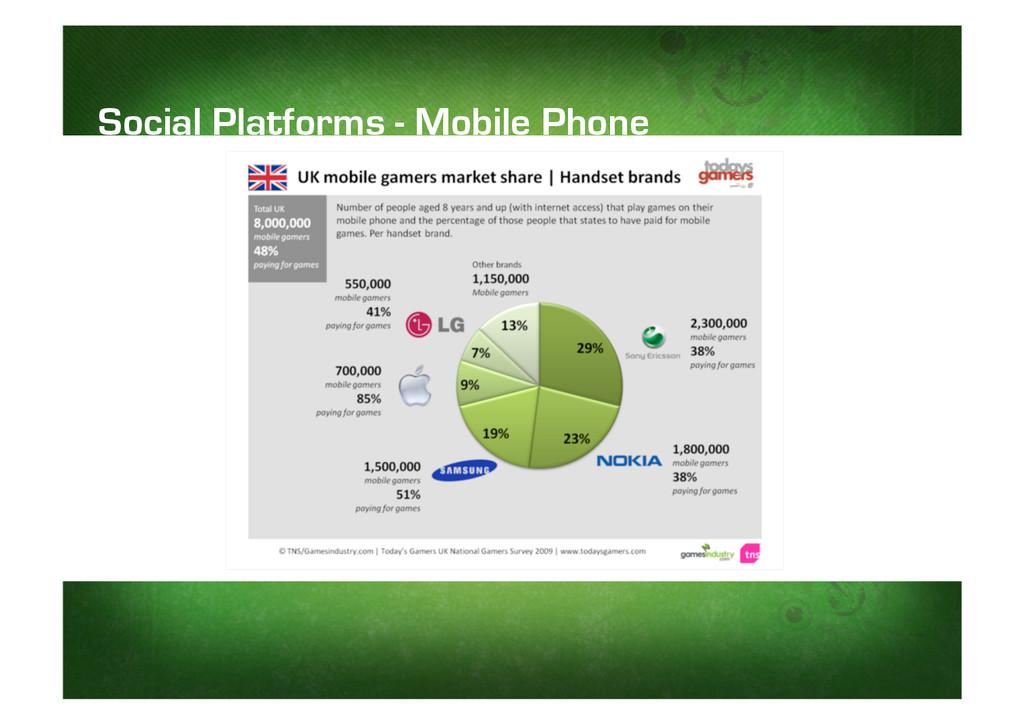 Social Platforms - Mobile Phone