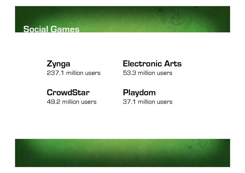 Social Games Zynga 237.1 million users Electron...