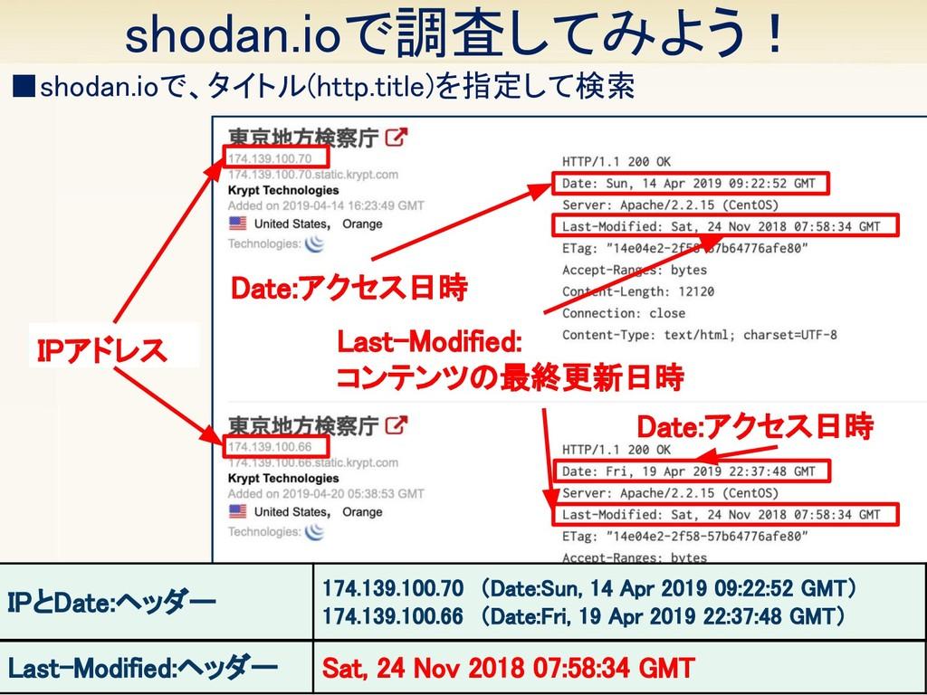 shodan.ioで調査してみよう! 15 ■shodan.ioで、タイトル(http.ti...
