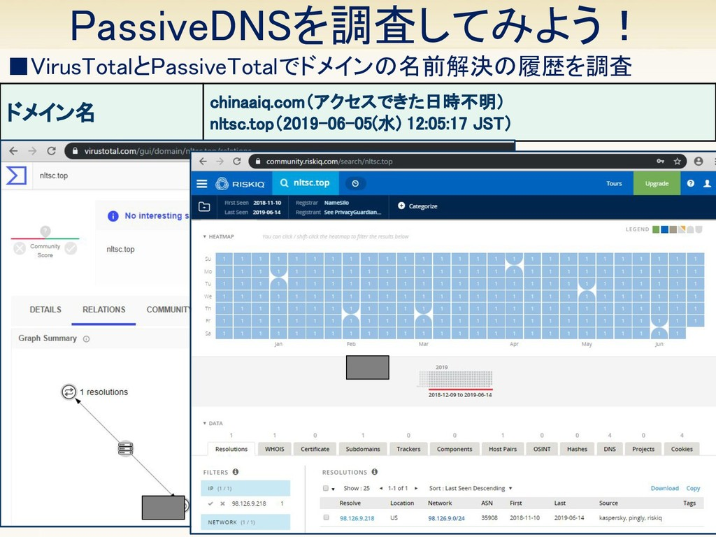 PassiveDNSを調査してみよう! 16 ドメイン名 chinaaiq.com(アクセ...