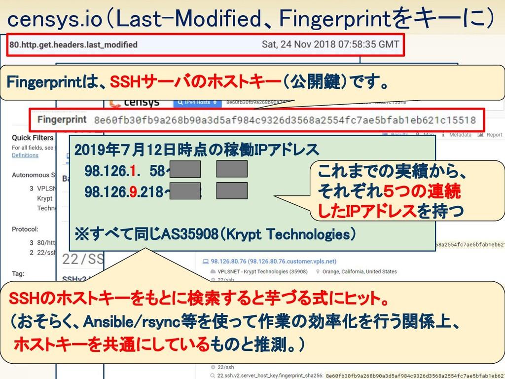 censys.io(Last-Modified、Fingerprintをキーに) 19 20...
