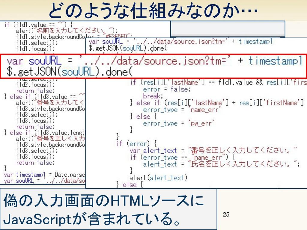 どのような仕組みなのか… 25 偽の入力画面のHTMLソースに JavaScriptが含まれ...