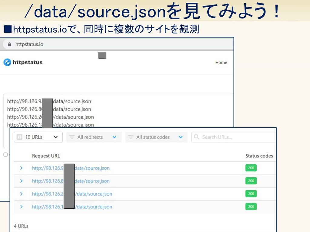 /data/source.jsonを見てみよう! 26 ■httpstatus.ioで、同時...