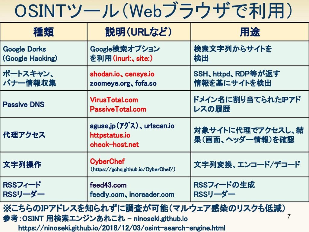 7 OSINTツール(Webブラウザで利用) 参考:OSINT 用検索エンジンあれこれ - ...