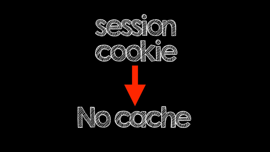 session cookie No cache