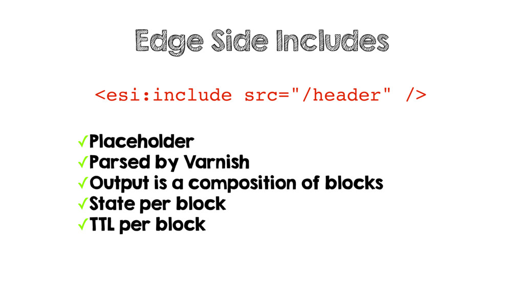 "<esi:include src=""/header"" /> Edge Side Include..."