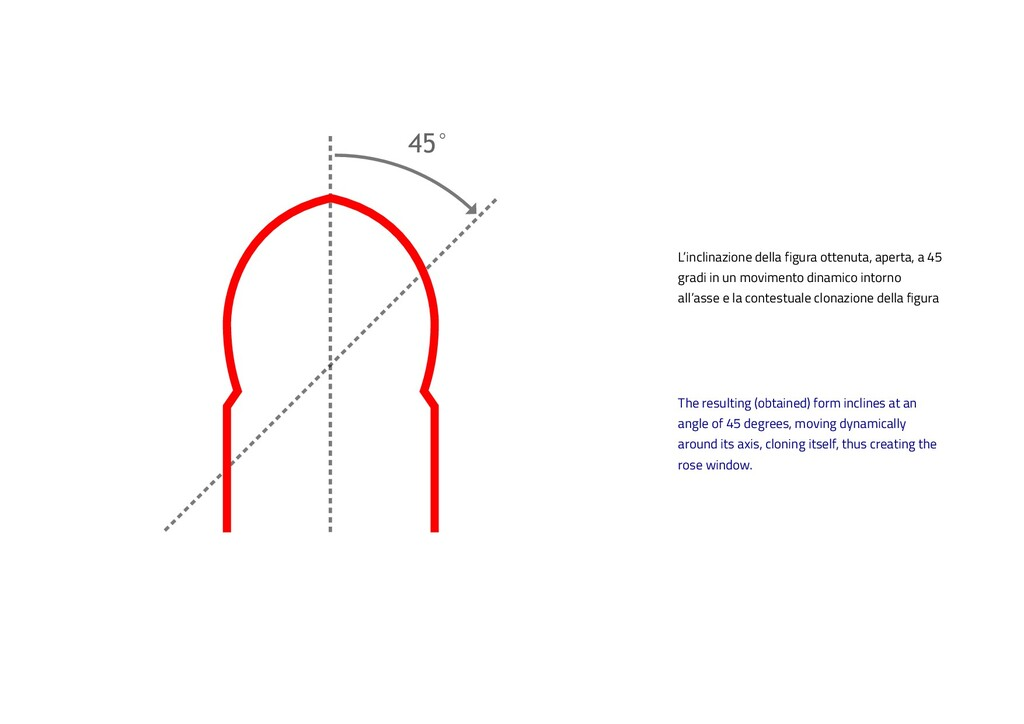 45° The resulting (obtained) form inclines at a...