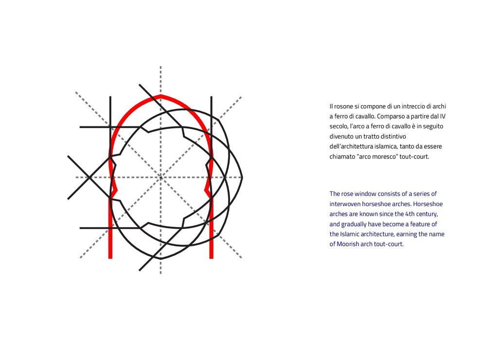 The rose window consists of a series of interwo...