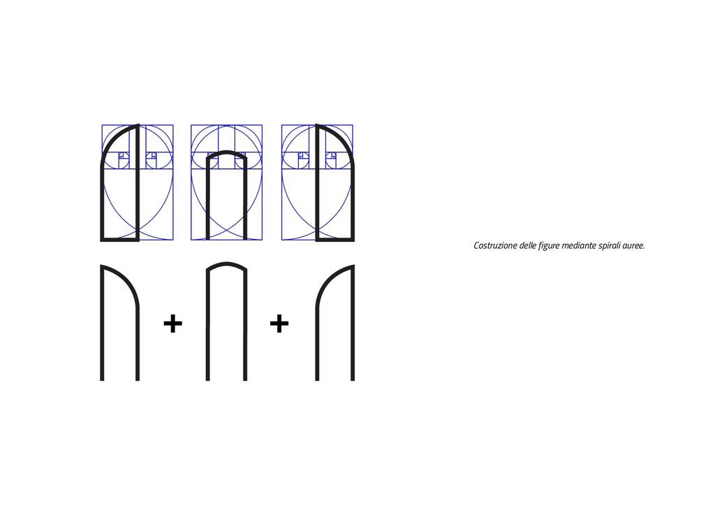 + + Costruzione delle figure mediante spirali a...
