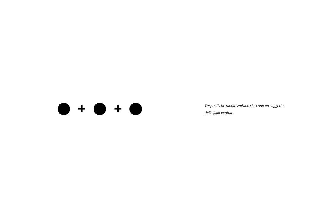 + + Tre punti che rappresentano ciascuno un sog...