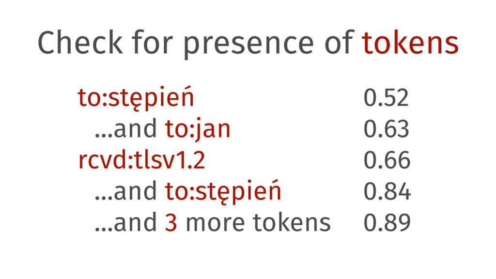 Check for presence of tokens to:stępień 0.52 …a...