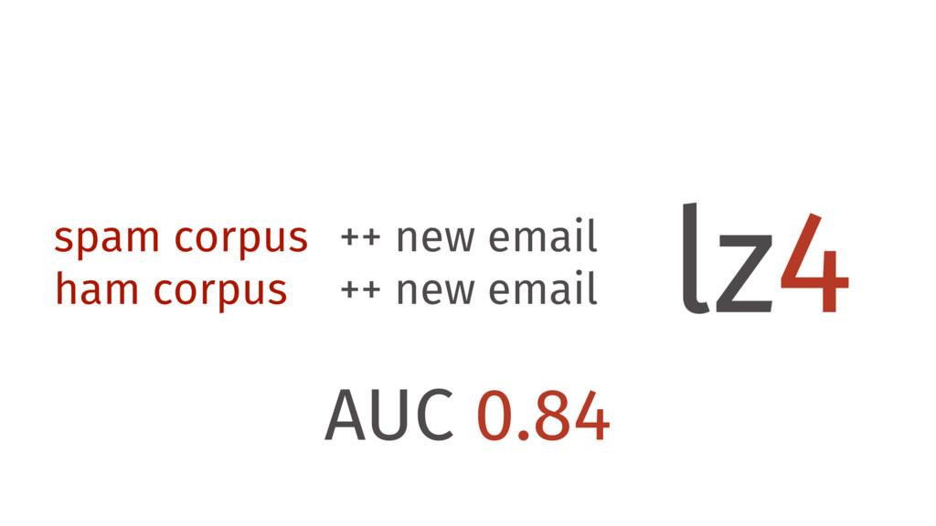 lz4 spam corpus ++ new email ham corpus ++ new ...