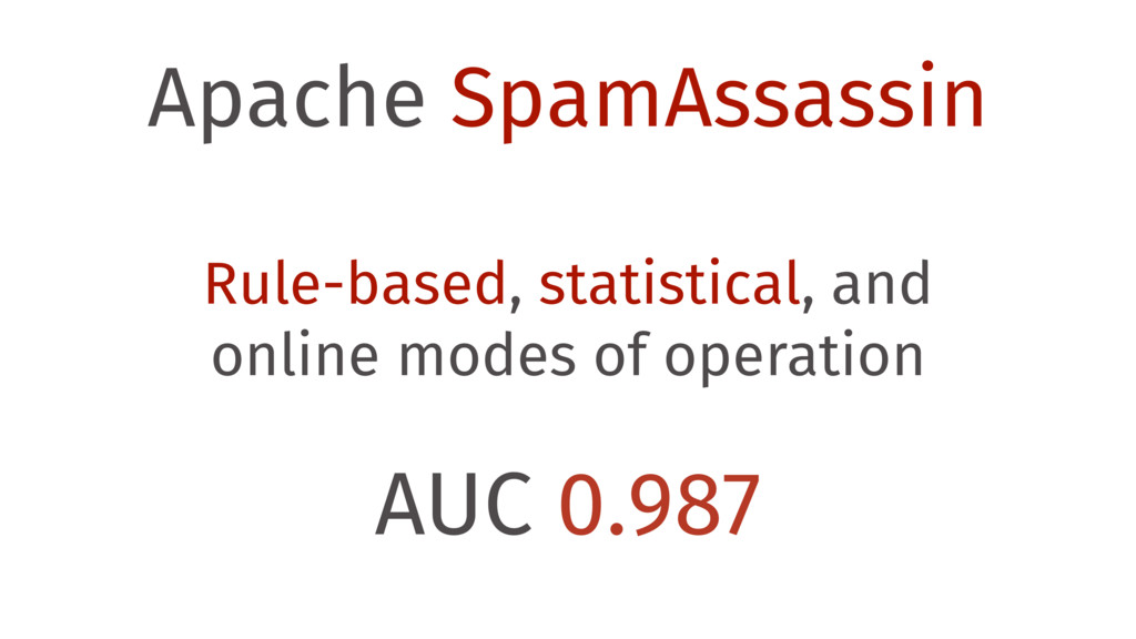Apache SpamAssassin Rule-based, statistical, an...