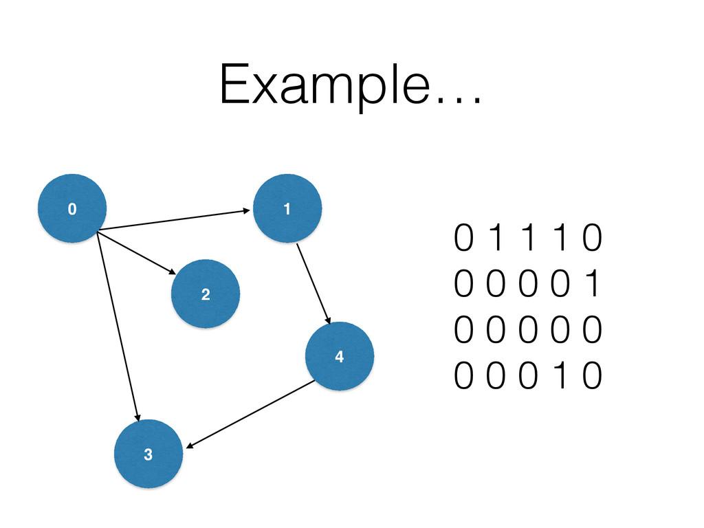 Example… 0 3 4 1 2 0 1 1 1 0 0 0 0 0 1 0 0 0 0 ...