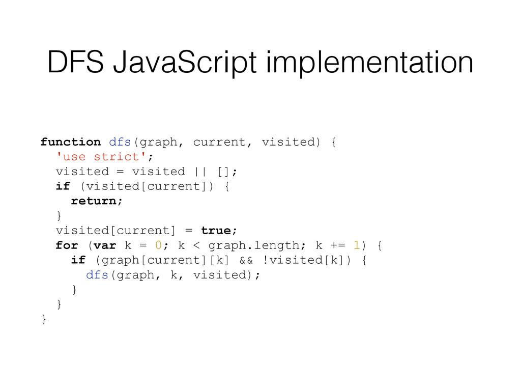 DFS JavaScript implementation function dfs(grap...