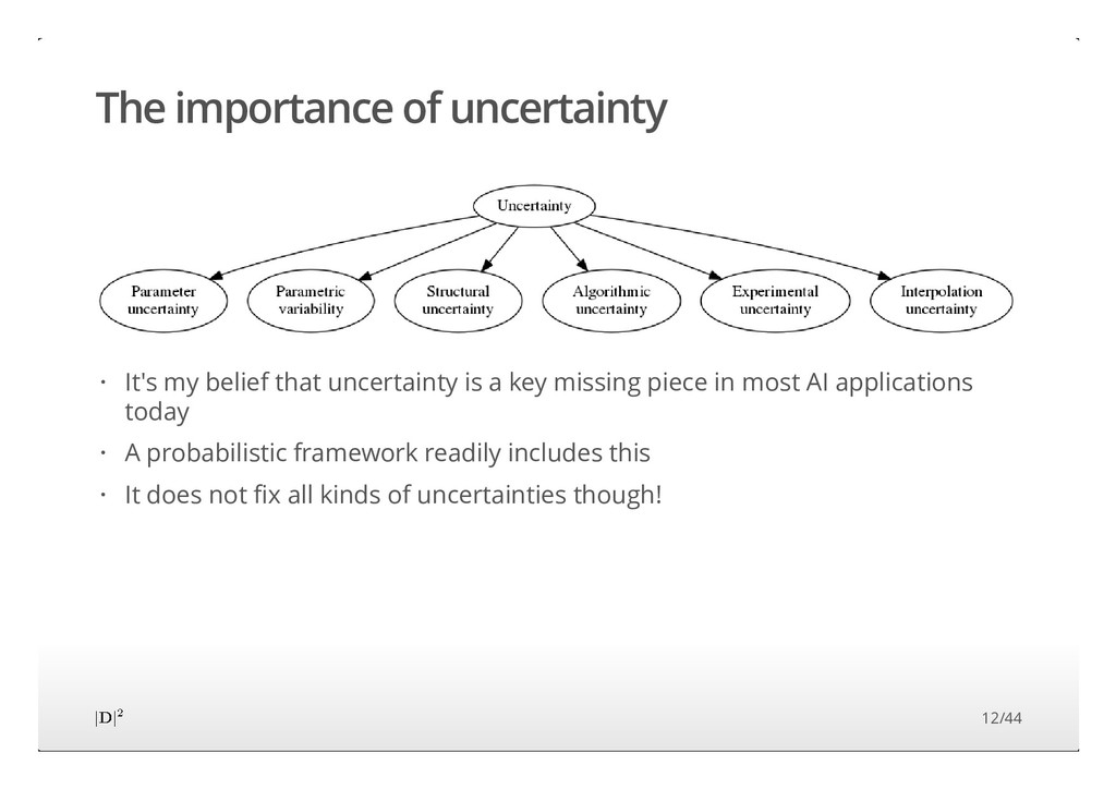 The importance of uncertainty It's my belief th...