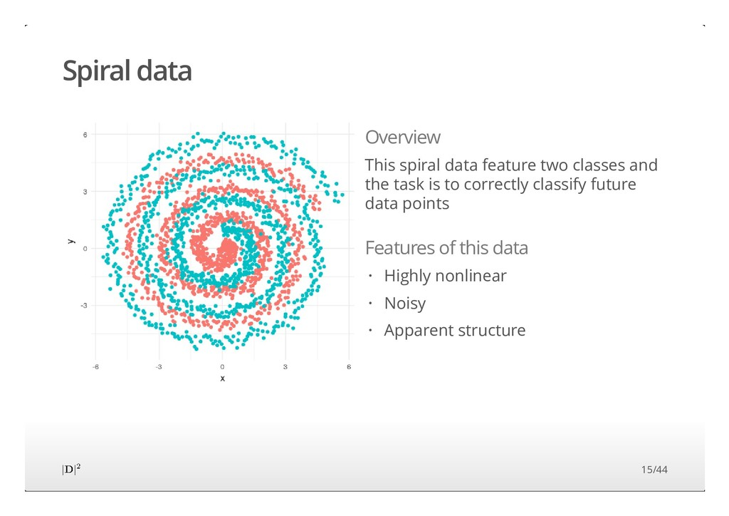 Overview This spiral data feature two classes a...