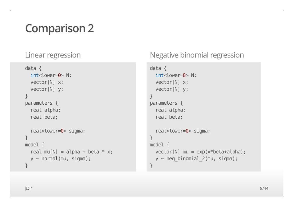 Comparison 2 Linear regression Negative binomia...