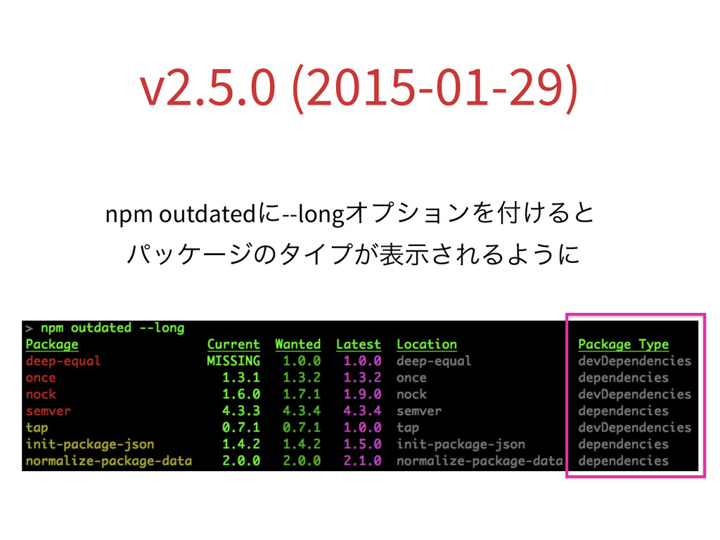 v2.5.0 (2015-01-29) npm outdatedʹ--longΦϓγϣϯΛ෇͚...