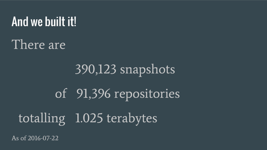 And we built it! There are 390,123 snapshots of...