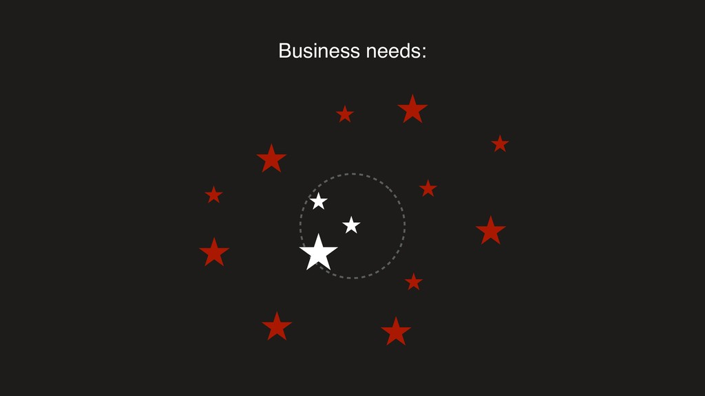 Business needs: