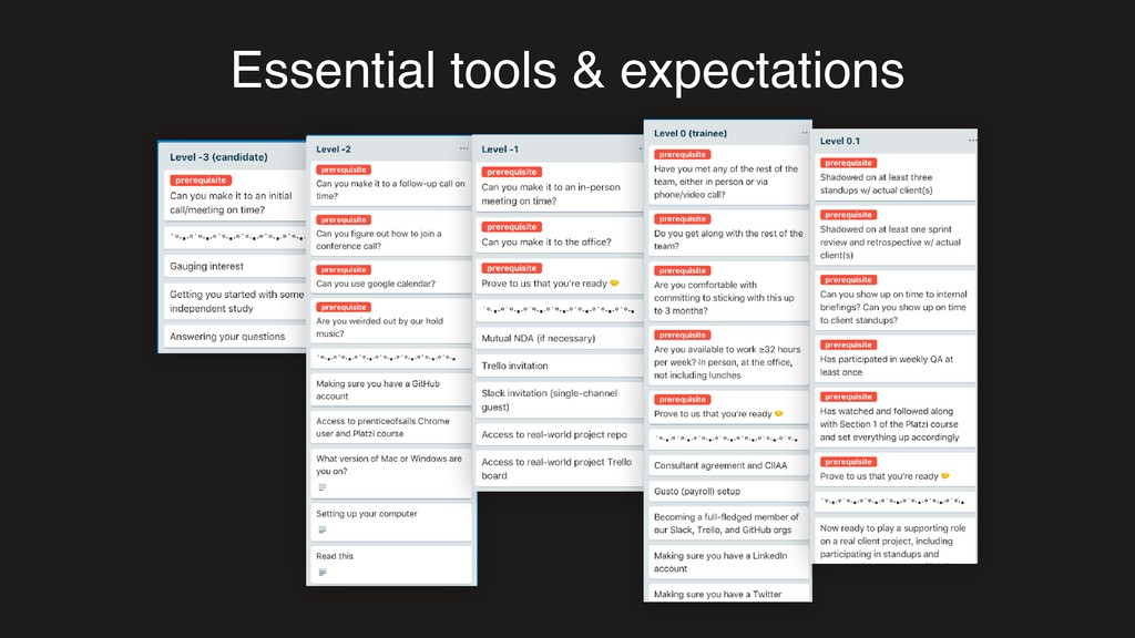 Essential tools & expectations