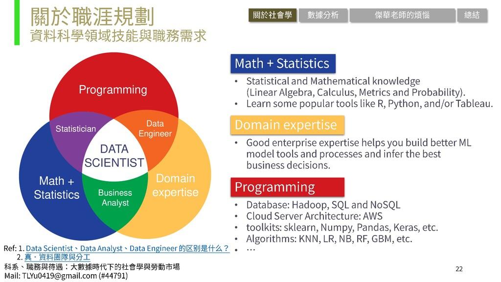 Programming Math + Statistics Domain expertise ...