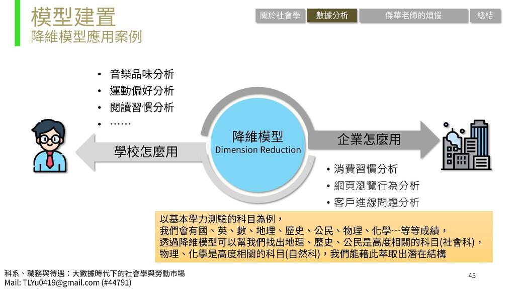 • • • • • 消費習慣分析 • 網頁瀏覽行為分析 • 客戶進線問題分析 • …