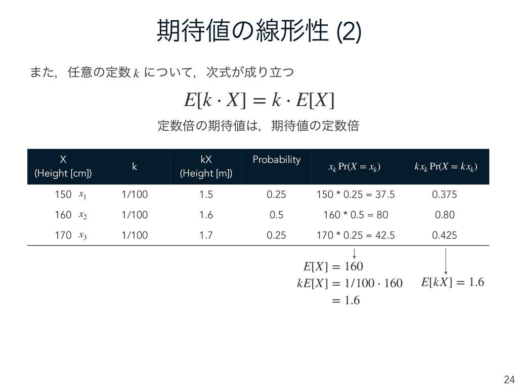 ظͷઢܗੑ (2) 24 E[k ⋅ X] = k ⋅ E[X] ·ͨɼҙͷఆɹʹ͍ͭ...