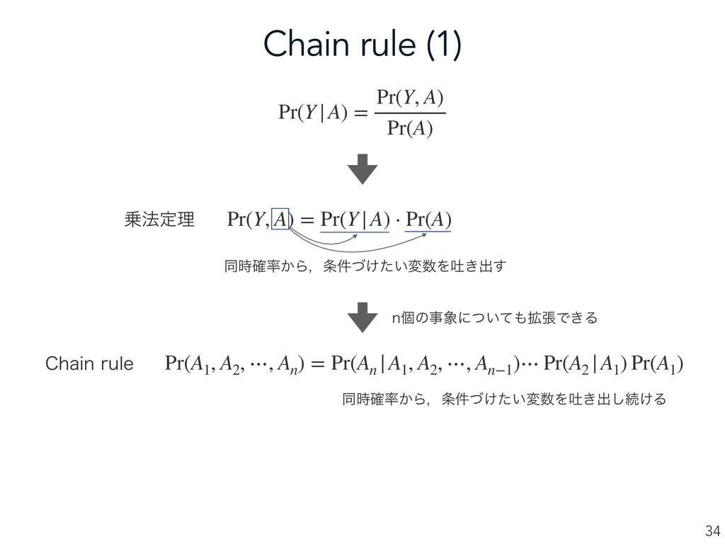Chain rule (1) 34 Pr(Y, A) = Pr(Y|A) ⋅ Pr(A) ๏...