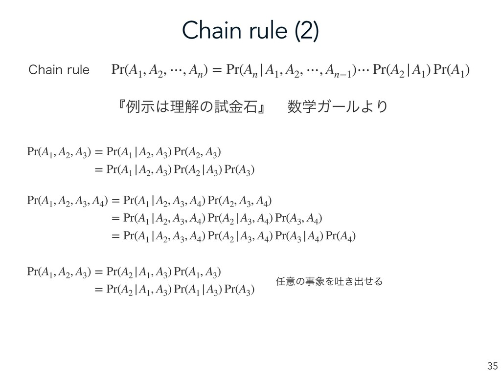 Chain rule (2) 35 $IBJOSVMF Pr(A1 , A2 , ⋯, An...