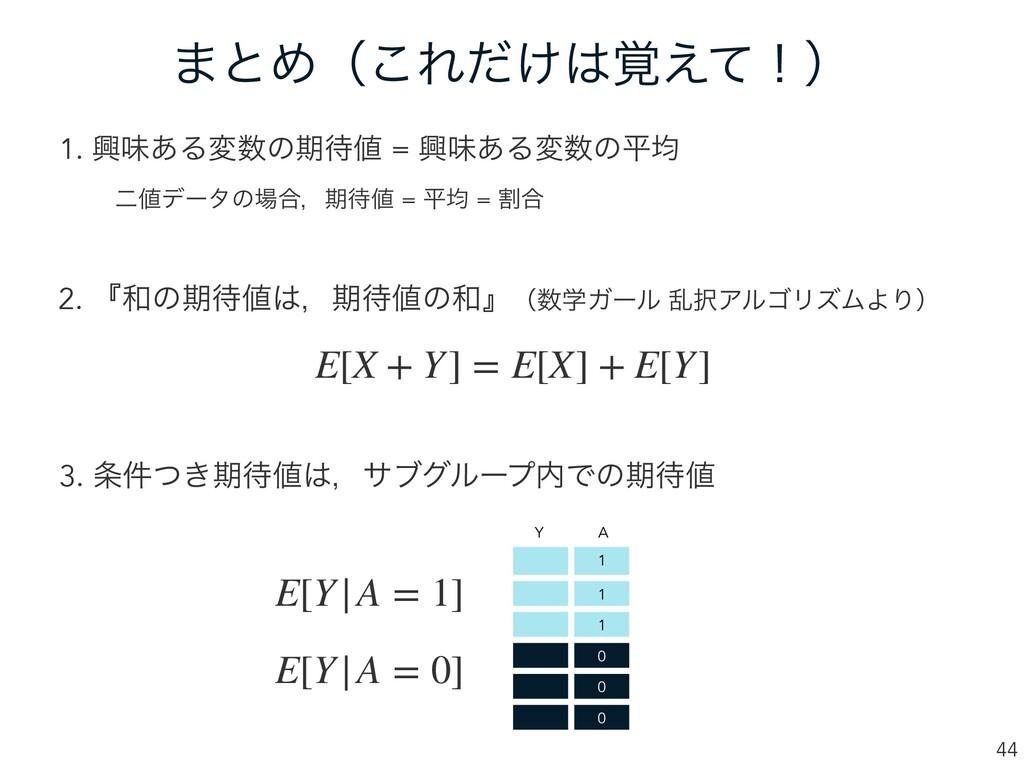 ·ͱΊʢ͜Ε͚֮ͩ͑ͯʂʣ 44 1. ڵຯ͋Δมͷظ = ڵຯ͋Δมͷฏۉ ɹೋ...