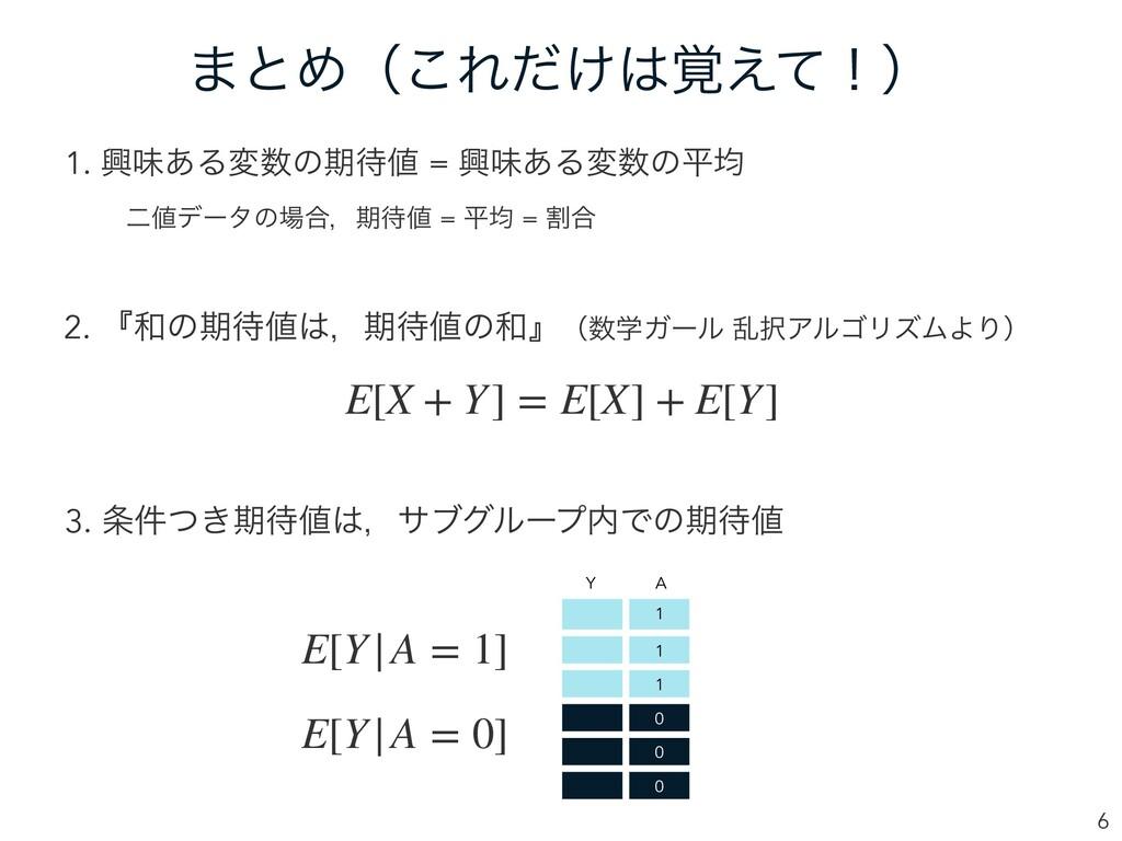 ·ͱΊʢ͜Ε͚֮ͩ͑ͯʂʣ 6 1. ڵຯ͋Δมͷظ = ڵຯ͋Δมͷฏۉ ɹೋσ...