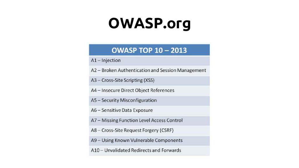 OWASP.org