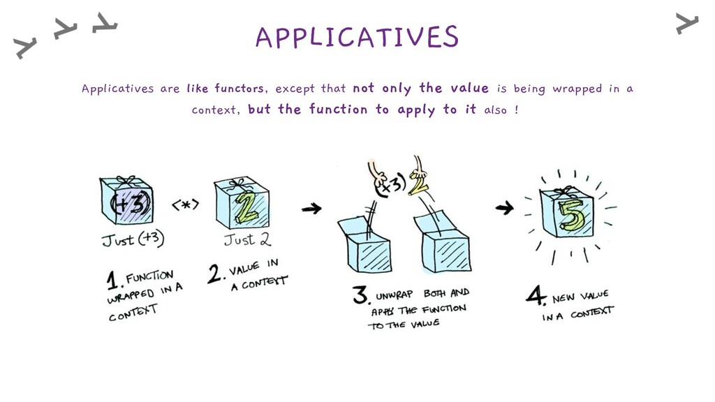 APPLICATIVES Applicatives are like functors, ex...