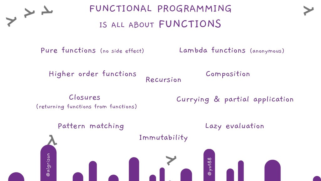 @algrison @yot88 FUNCTIONAL PROGRAMMING IS ALL ...