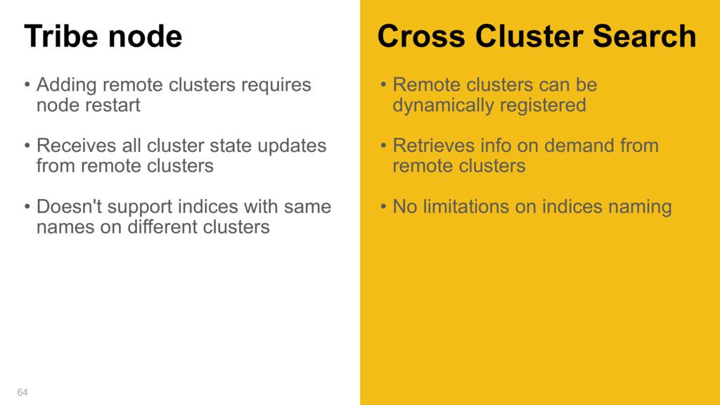 • Adding remote clusters requires node restart ...