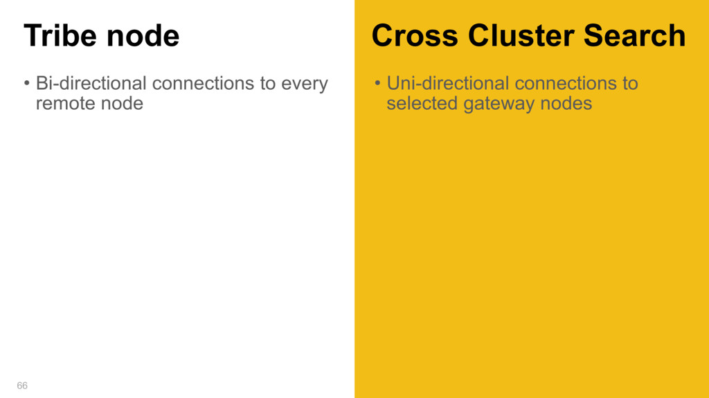• Bi-directional connections to every remote no...
