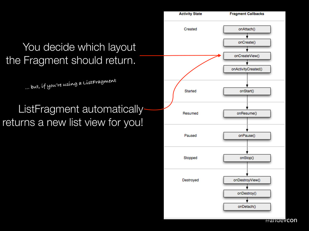 #andevcon You decide which layout the Fragment ...