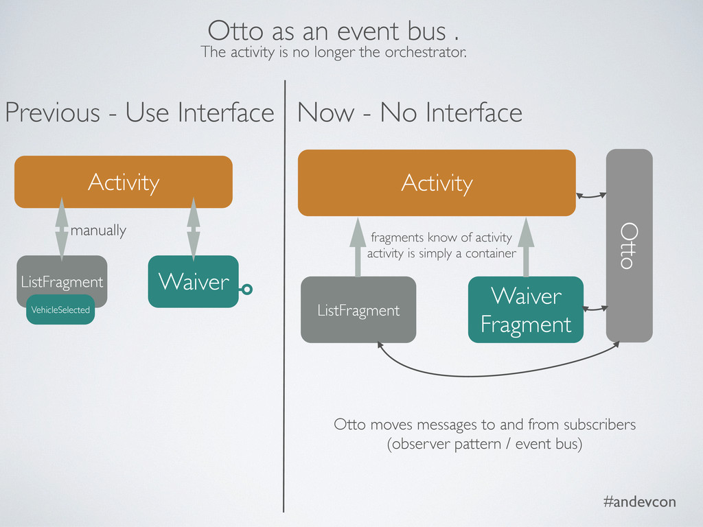 #andevcon Otto as an event bus . The activity i...