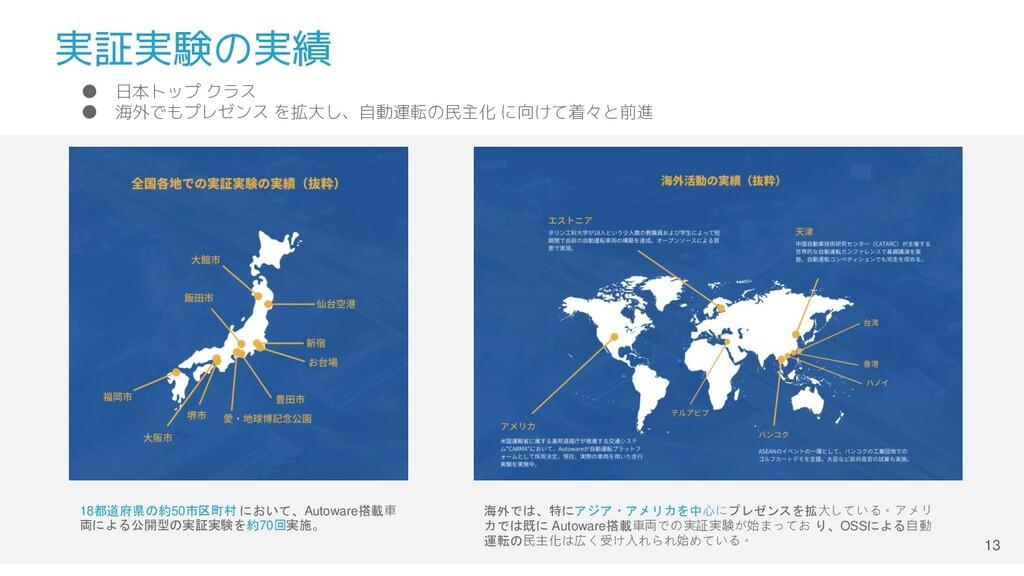 実証実験の実績 13 海外では、特にアジア・アメリカを中⼼にプレゼンスを拡⼤している。アメリ ...