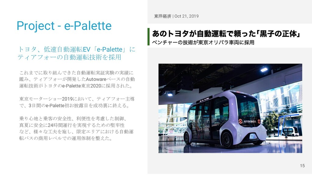 Project - e-Palette 15 東洋経済   Oct 21, 2019 これまで...
