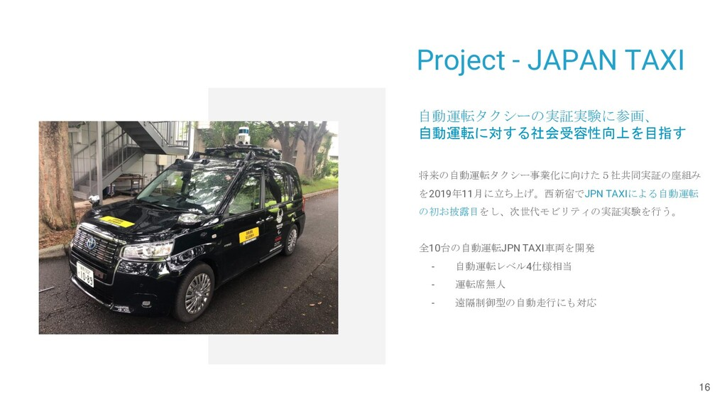 Project - JAPAN TAXI 16 自動運転タクシーの実証実験に参画、 自動運転に...