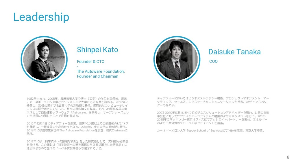 Leadership Shinpei Kato Daisuke Tanaka 1982年生まれ...