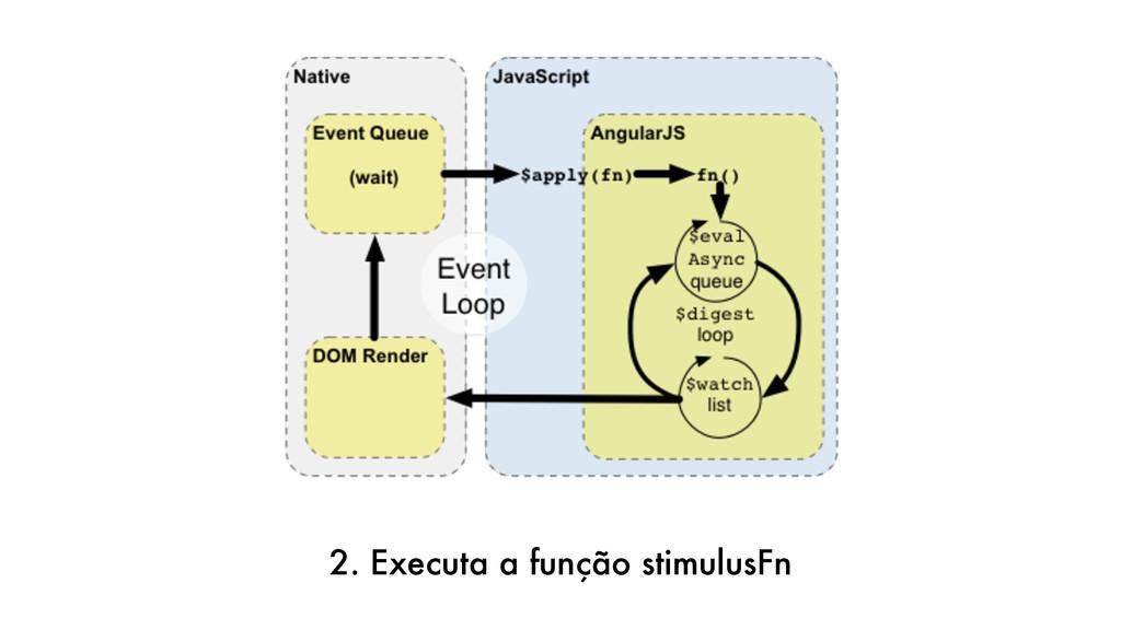 2. Executa a função stimulusFn