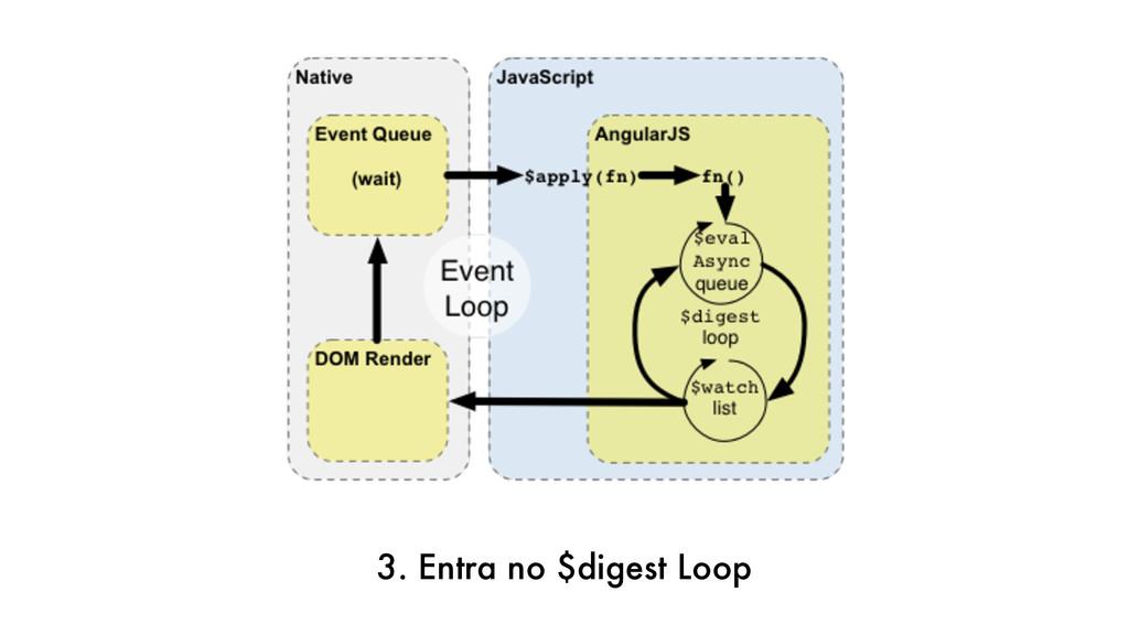 3. Entra no $digest Loop