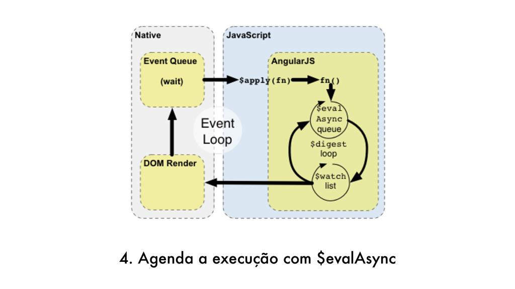 4. Agenda a execução com $evalAsync