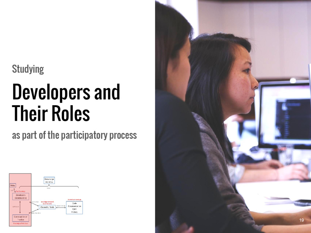 Studying as part of the participatory process D...