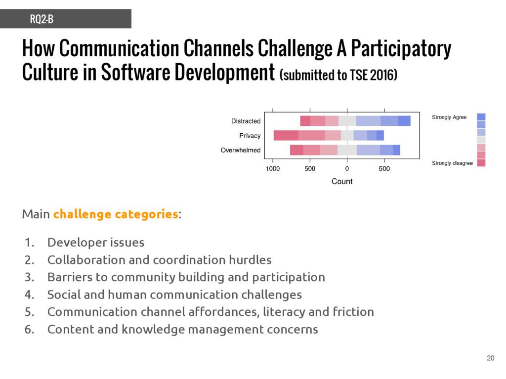 How Communication Channels Challenge A Particip...