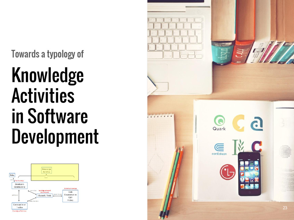 Knowledge Activities in Software Development To...